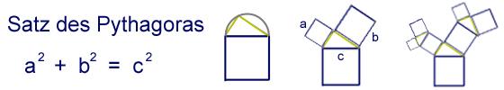 Satz des Pythagoras - Pythagorasbaum