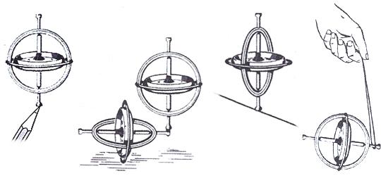 Gyroskop, Kreisel
