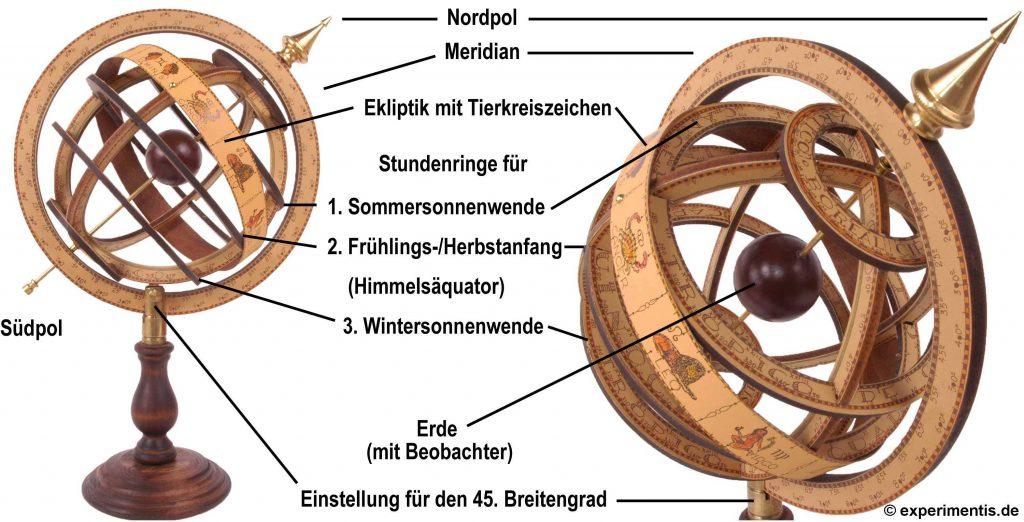 Grafik Bild einer Armillarsphäre mit Beschriftung